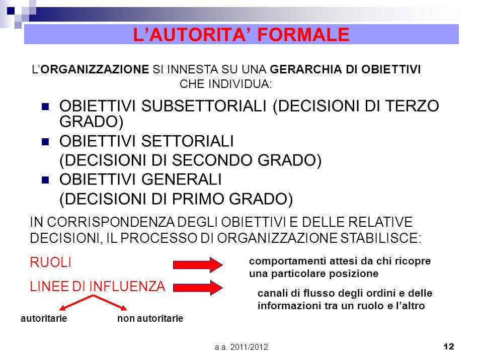 L'AUTORITA' FORMALE OBIETTIVI SUBSETTORIALI (DECISIONI DI TERZO GRADO)