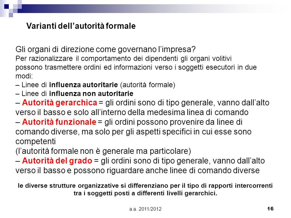 Varianti dell'autorità formale