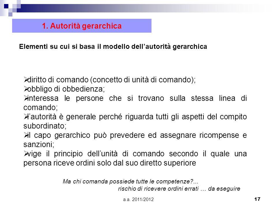 diritto di comando (concetto di unità di comando);
