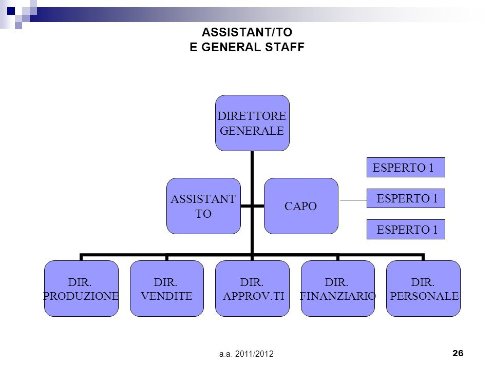 ASSISTANT/TO E GENERAL STAFF