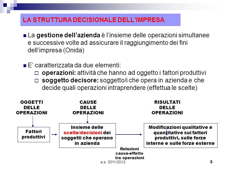 LA STRUTTURA DECISIONALE DELL'IMPRESA