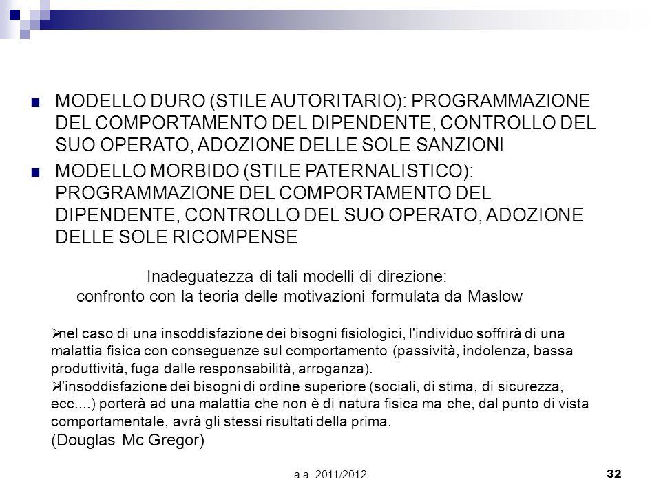 MODELLO DURO (STILE AUTORITARIO): PROGRAMMAZIONE DEL COMPORTAMENTO DEL DIPENDENTE, CONTROLLO DEL SUO OPERATO, ADOZIONE DELLE SOLE SANZIONI