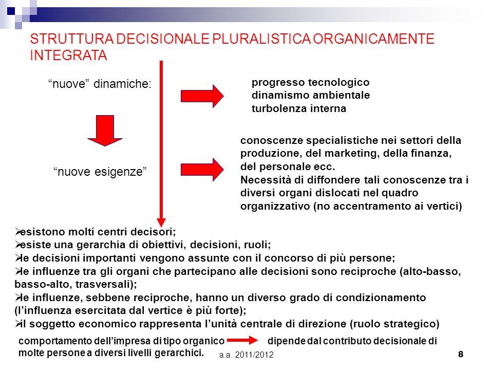 STRUTTURA DECISIONALE PLURALISTICA ORGANICAMENTE INTEGRATA