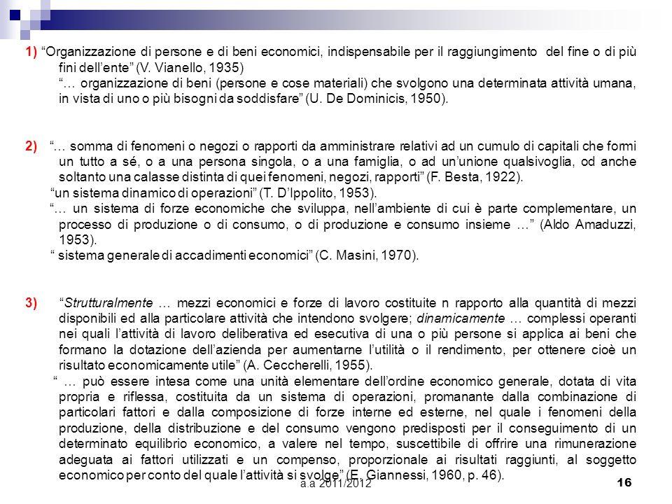 un sistema dinamico di operazioni (T. D'Ippolito, 1953).