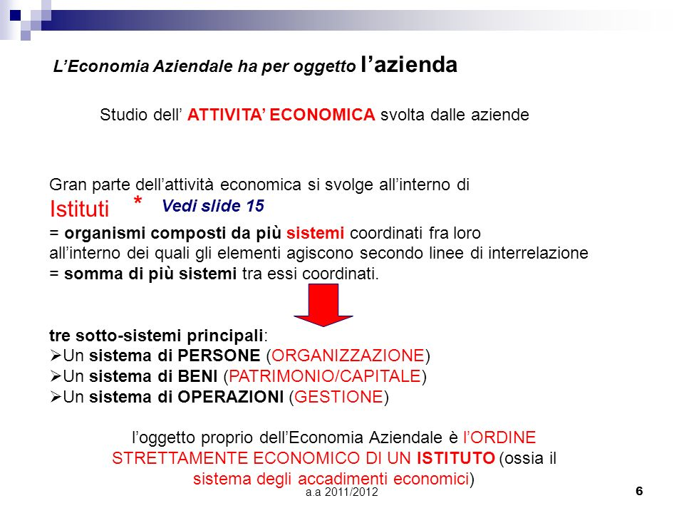 Studio dell' ATTIVITA' ECONOMICA svolta dalle aziende