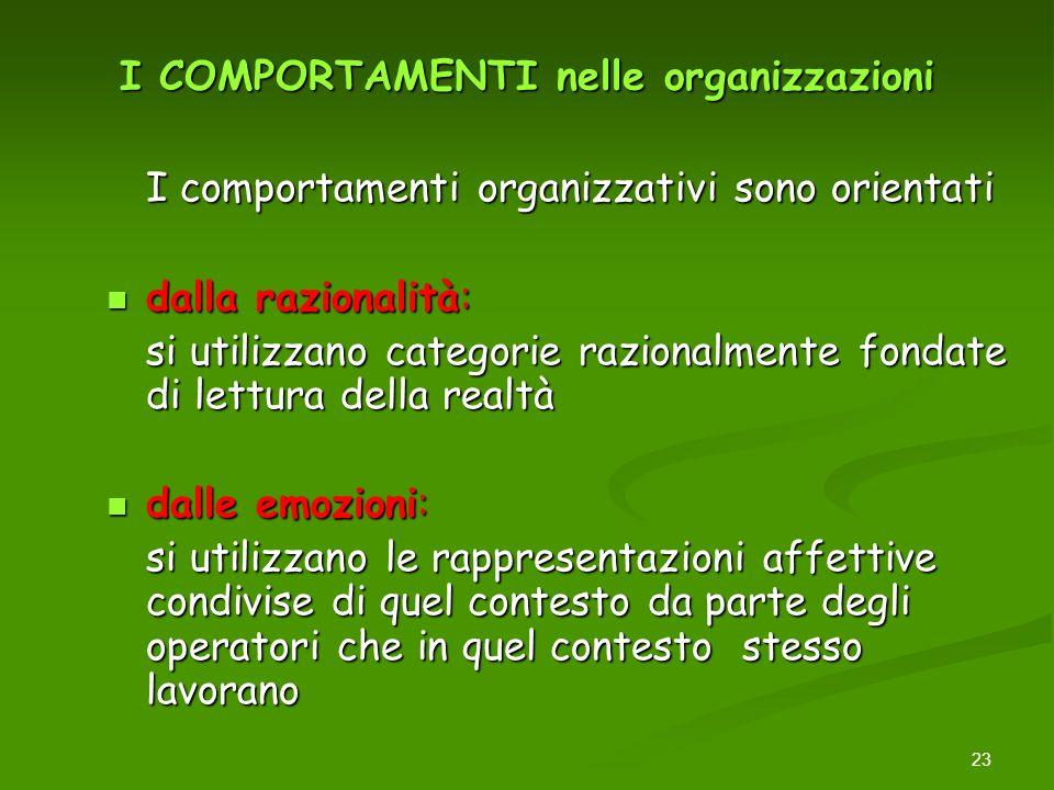 I COMPORTAMENTI nelle organizzazioni