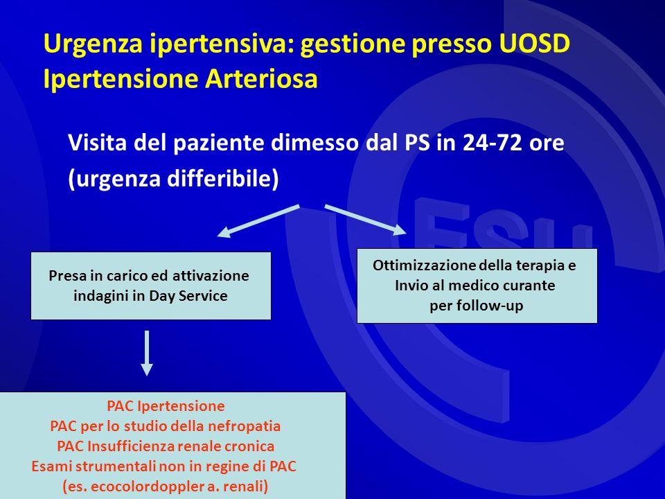 Visita del paziente dimesso dal PS in 24-72 ore (urgenza differibile)