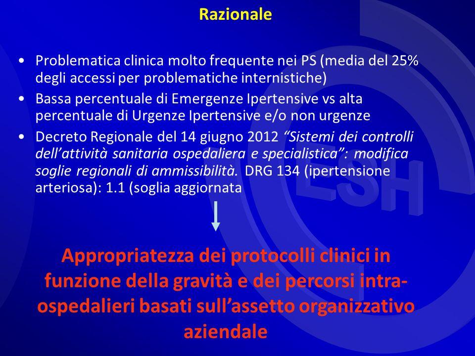 Razionale Problematica clinica molto frequente nei PS (media del 25% degli accessi per problematiche internistiche)