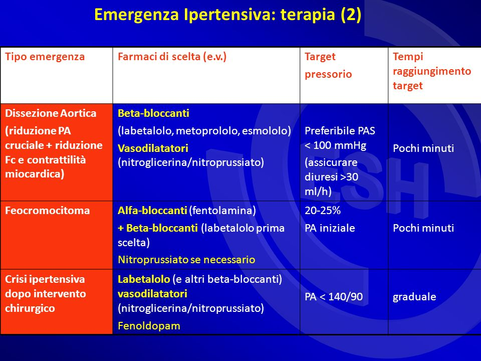 Emergenza Ipertensiva: terapia (2)