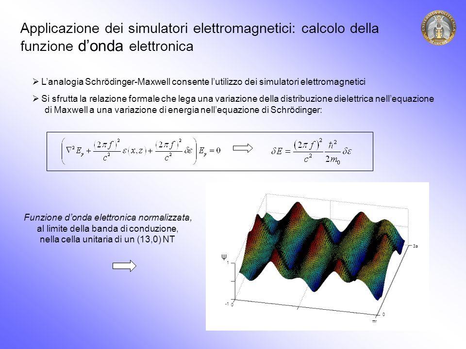 Applicazione dei simulatori elettromagnetici: calcolo della funzione d'onda elettronica