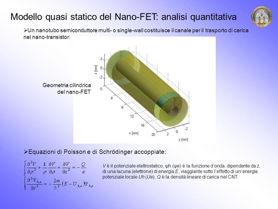 Modello quasi statico del Nano-FET: analisi quantitativa