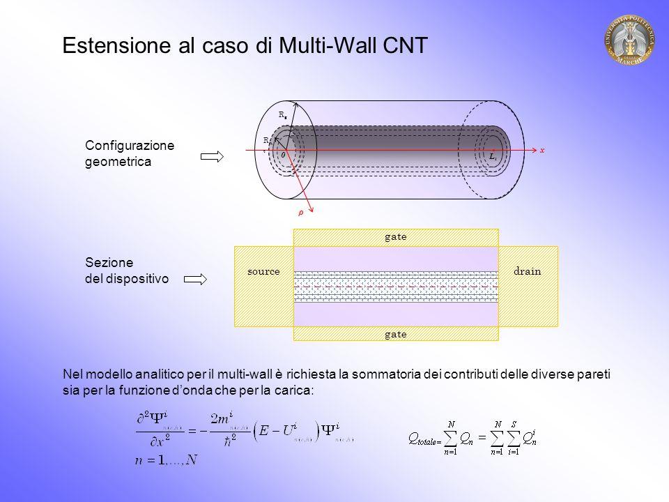 Estensione al caso di Multi-Wall CNT