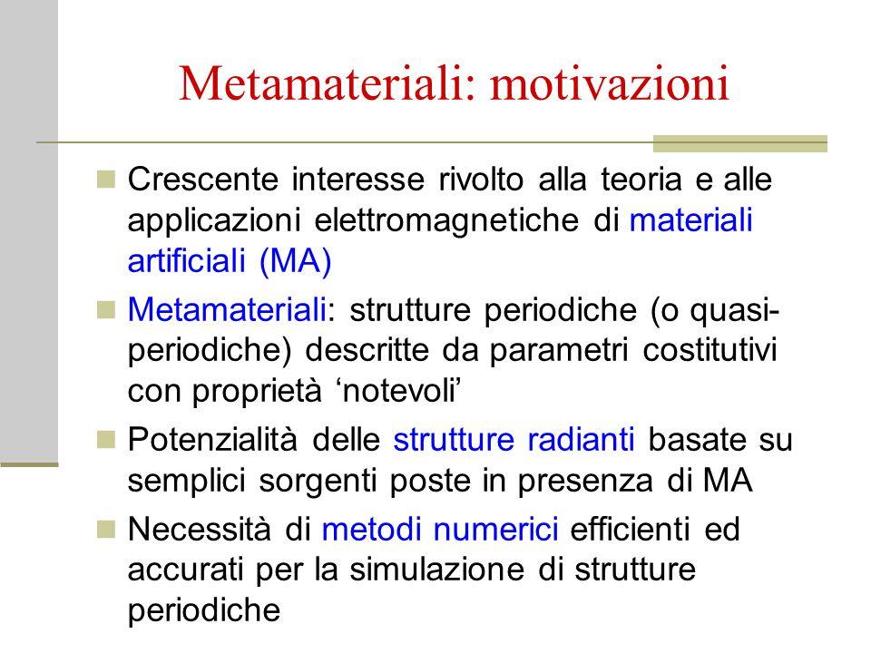 Metamateriali: motivazioni