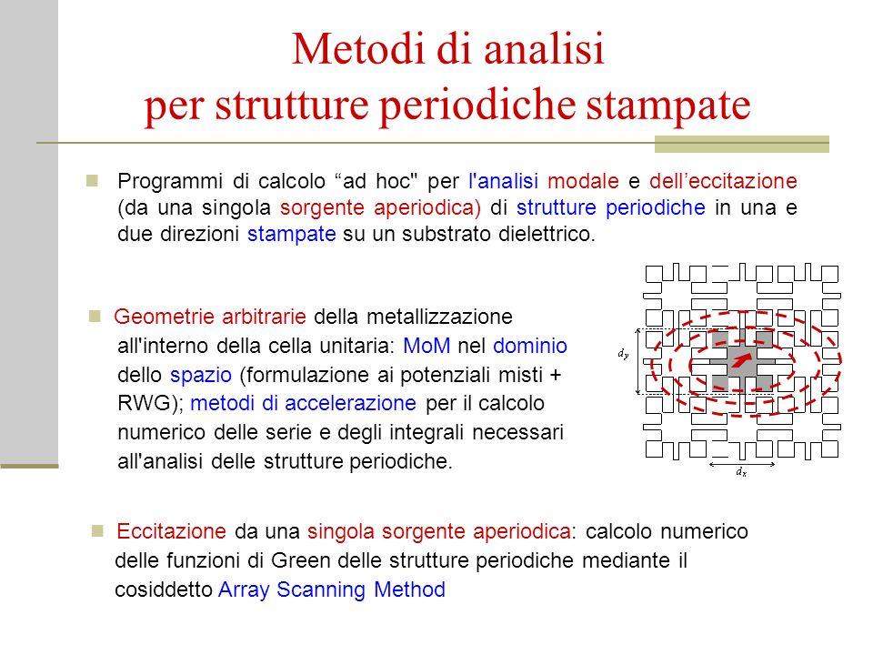 Metodi di analisi per strutture periodiche stampate