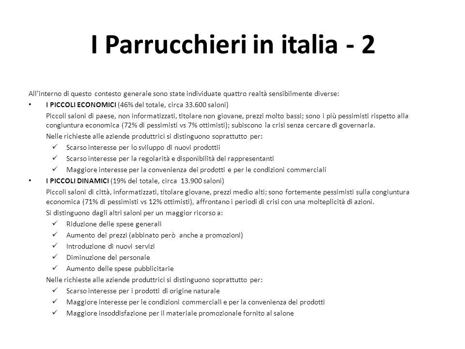 I Parrucchieri in italia - 2