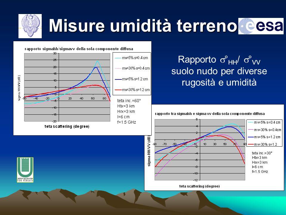Misure umidità terreno