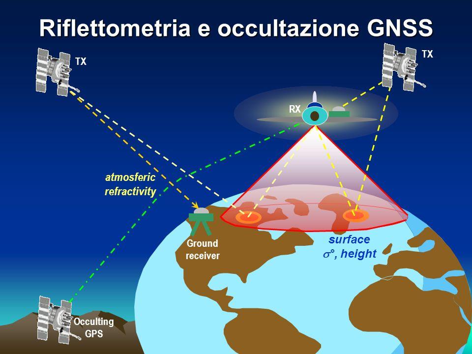 Riflettometria e occultazione GNSS