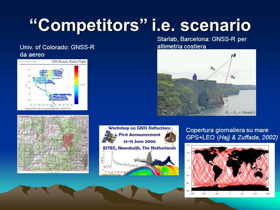 Competitors i.e. scenario