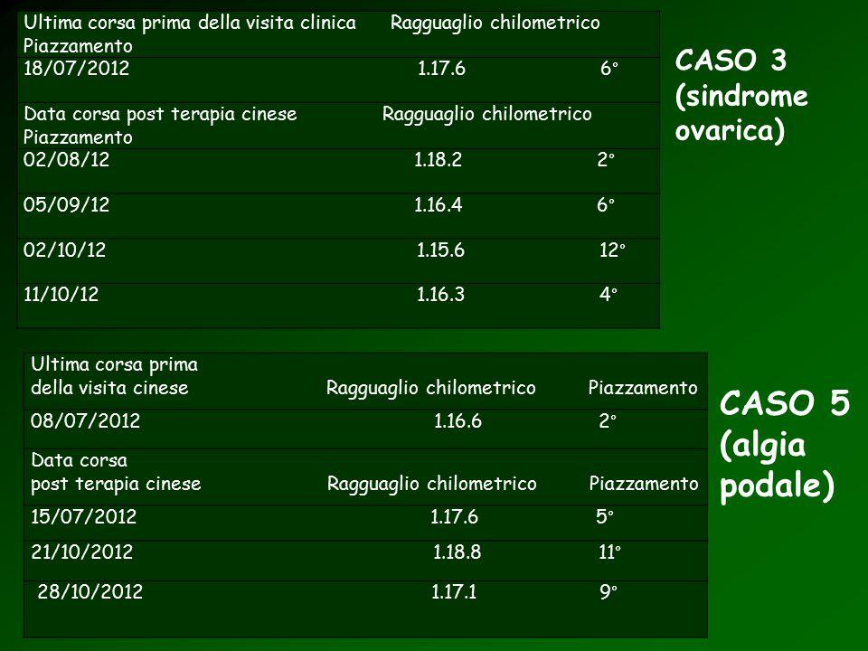 CASO 5 (algia podale) CASO 3 (sindrome ovarica)