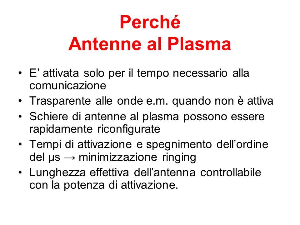 Perché Antenne al Plasma