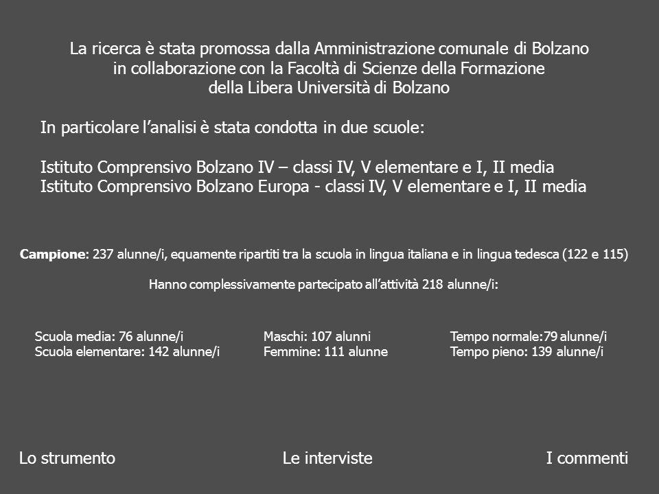 La ricerca è stata promossa dalla Amministrazione comunale di Bolzano