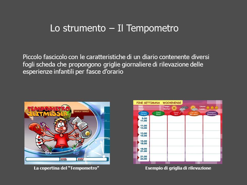 Lo strumento – Il Tempometro