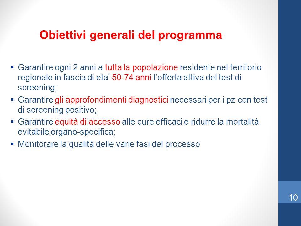 Obiettivi generali del programma