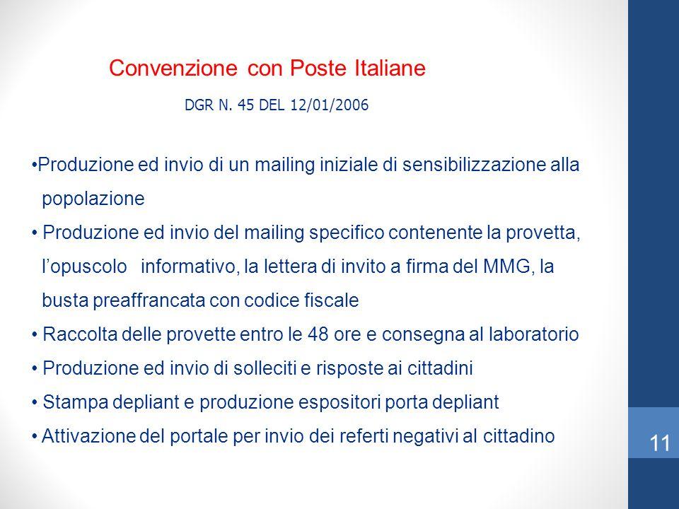 Convenzione con Poste Italiane