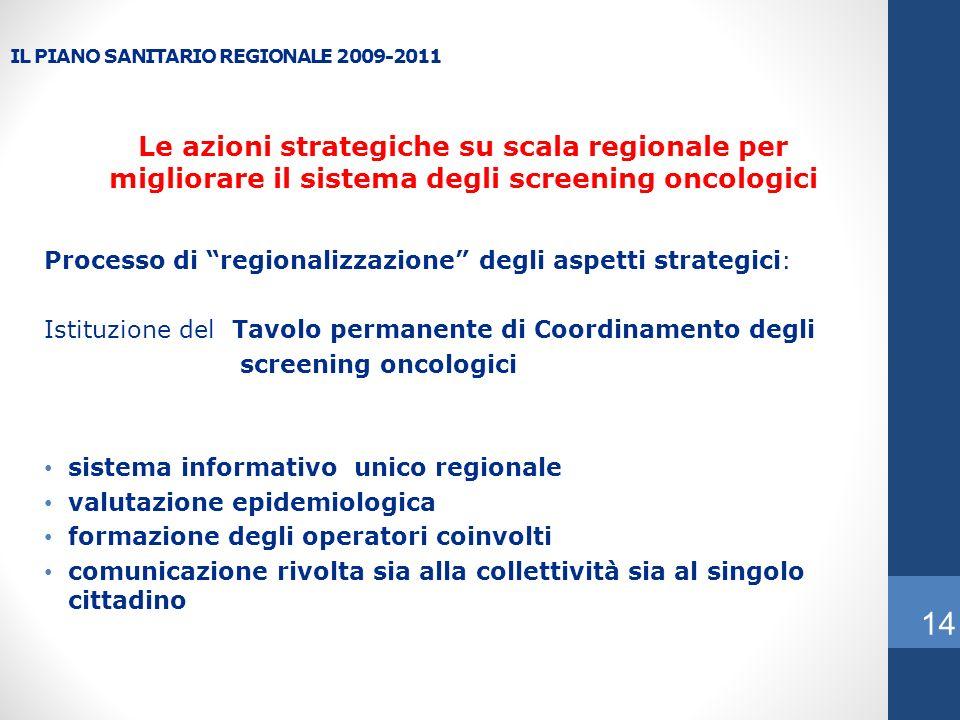 IL PIANO SANITARIO REGIONALE 2009-2011