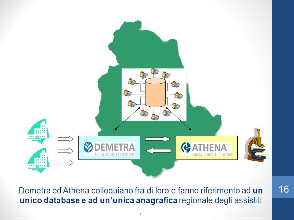 dell'informatica clinica ospedaliera e uno dei principali player europei.