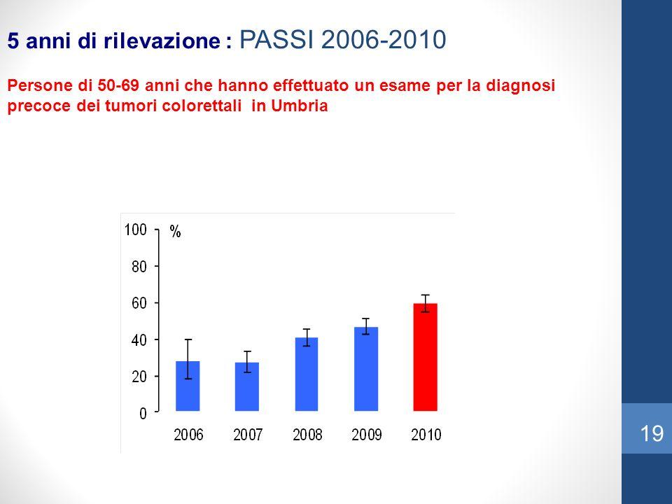 5 anni di rilevazione : PASSI 2006-2010