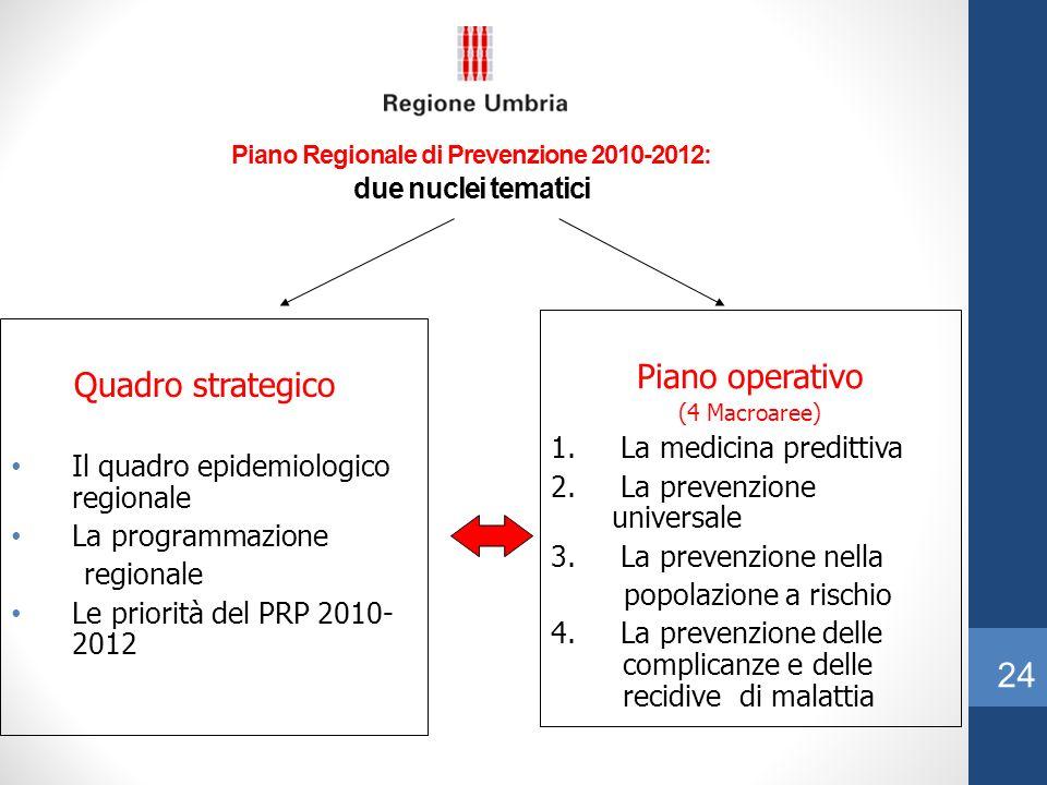 Piano Regionale di Prevenzione 2010-2012: due nuclei tematici