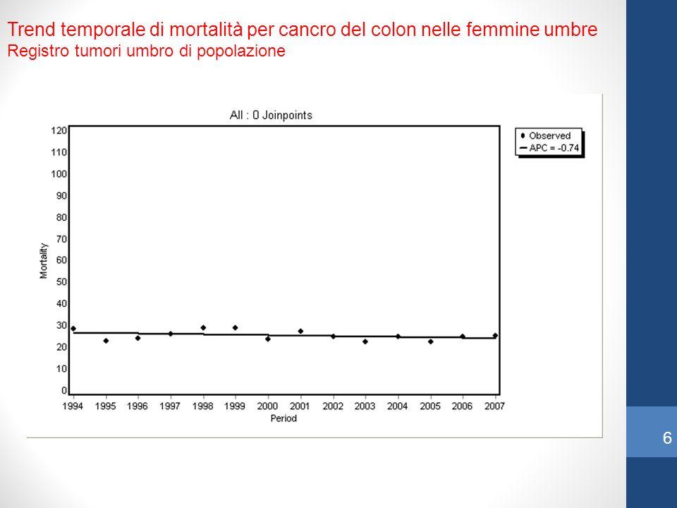 Trend temporale di mortalità per cancro del colon nelle femmine umbre Registro tumori umbro di popolazione