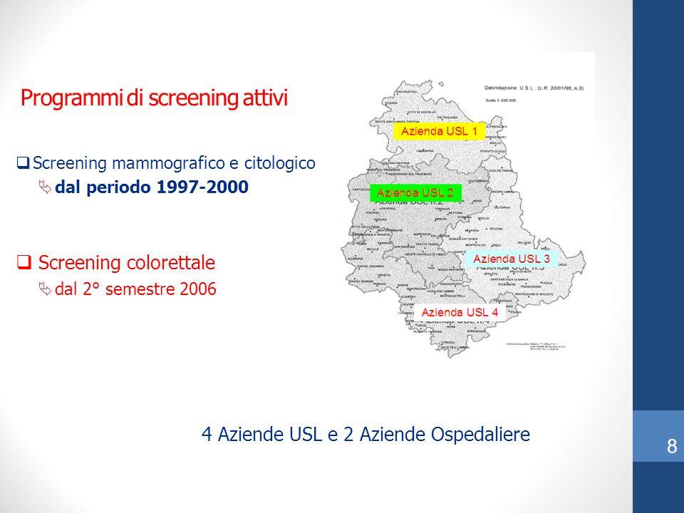 Programmi di screening attivi
