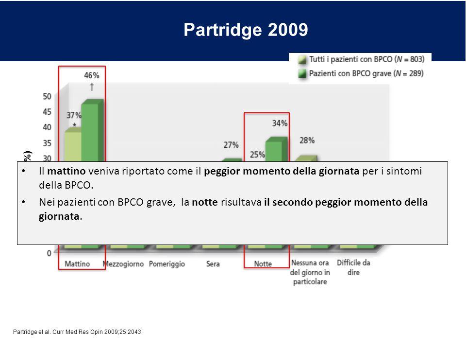 Partridge 2009 Pazienti (%) Il mattino veniva riportato come il peggior momento della giornata per i sintomi della BPCO.