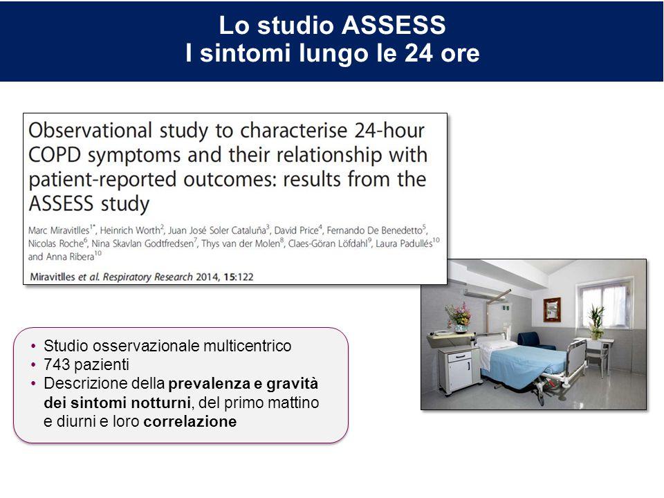 Lo studio ASSESS I sintomi lungo le 24 ore
