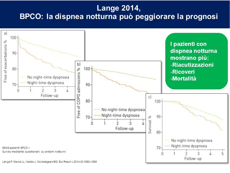 Lange 2014, BPCO: la dispnea notturna può peggiorare la prognosi
