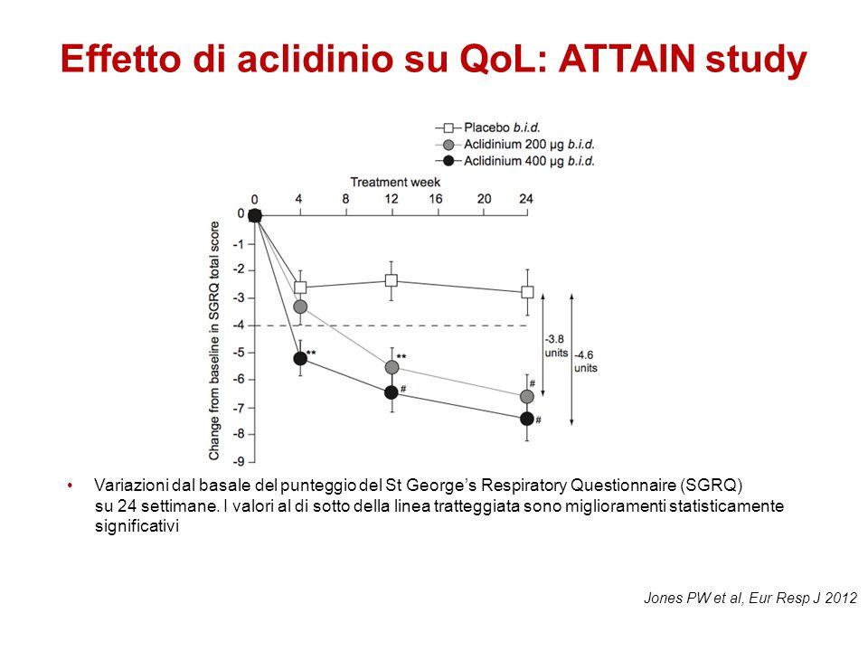 Effetto di aclidinio su QoL: ATTAIN study