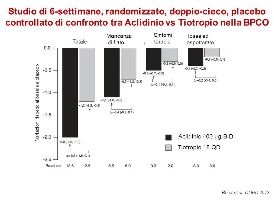 Variazioni rispetto al basale e placebo