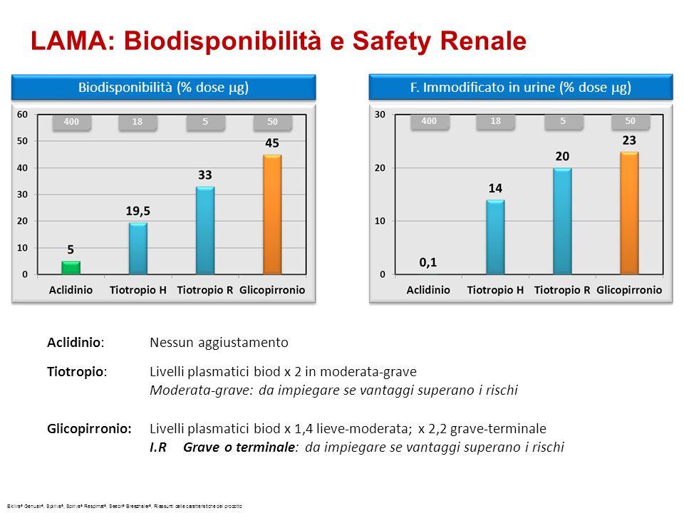 LAMA: Biodisponibilità e Safety Renale