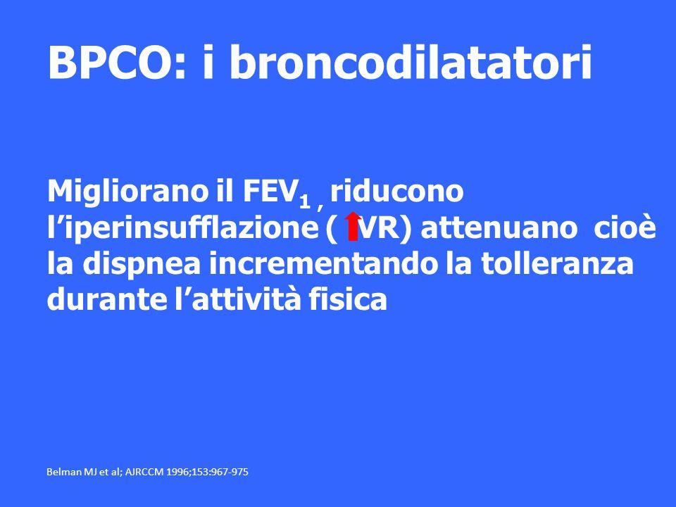 BPCO: i broncodilatatori