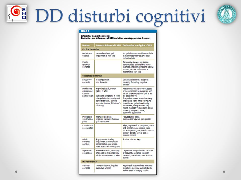 DD disturbi cognitivi