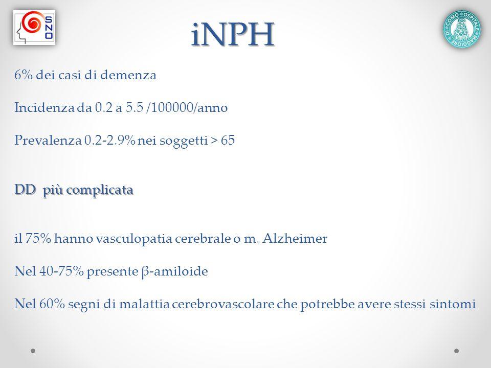 iNPH 6% dei casi di demenza Incidenza da 0.2 a 5.5 /100000/anno