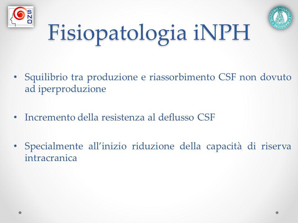 Fisiopatologia iNPH Squilibrio tra produzione e riassorbimento CSF non dovuto ad iperproduzione. Incremento della resistenza al deflusso CSF.