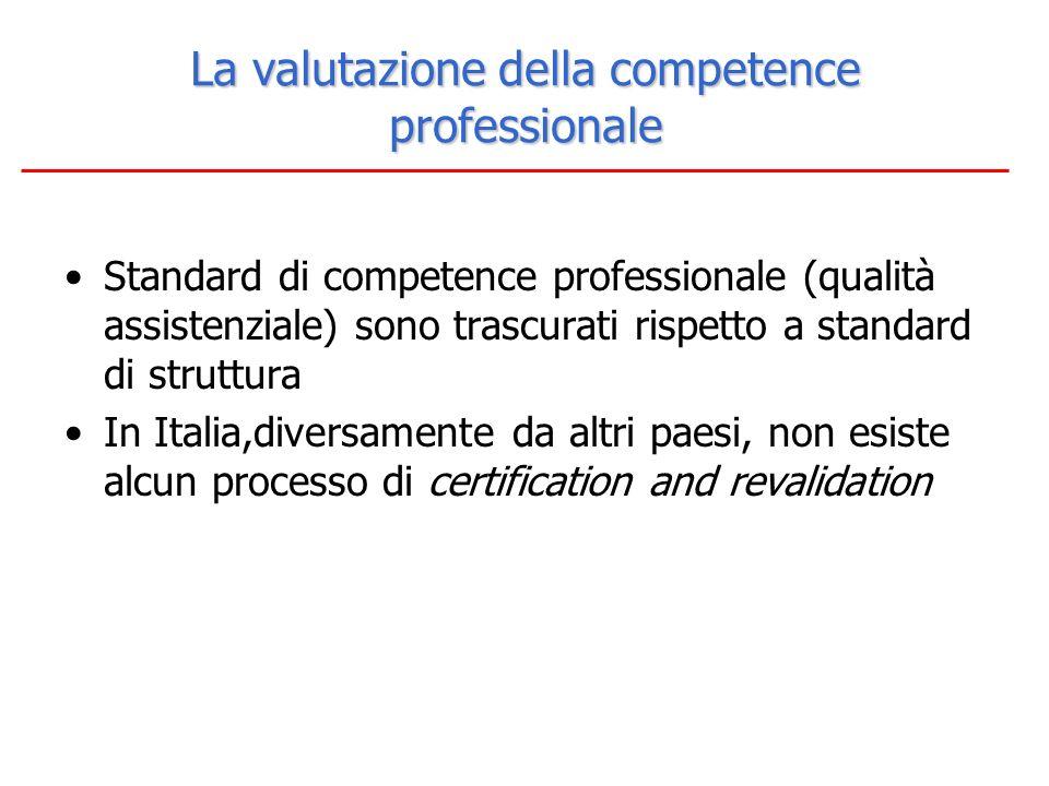La valutazione della competence professionale