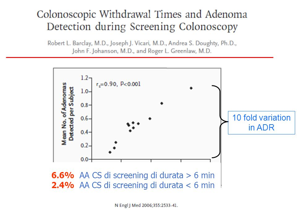 10 fold variation in ADR. 6.6% AA CS di screening di durata > 6 min.