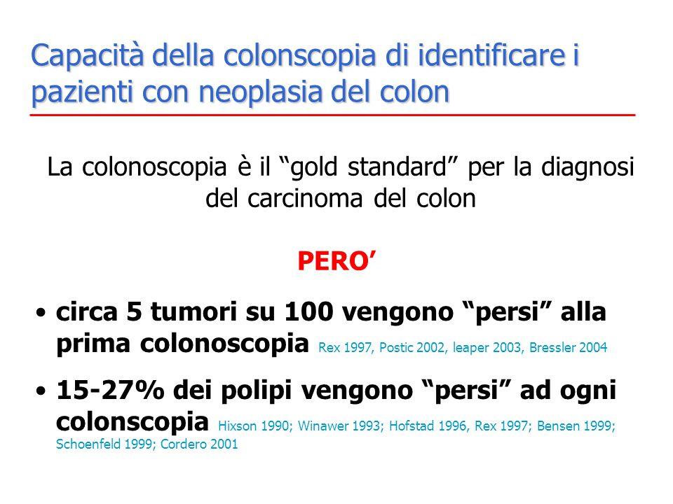 Capacità della colonscopia di identificare i pazienti con neoplasia del colon