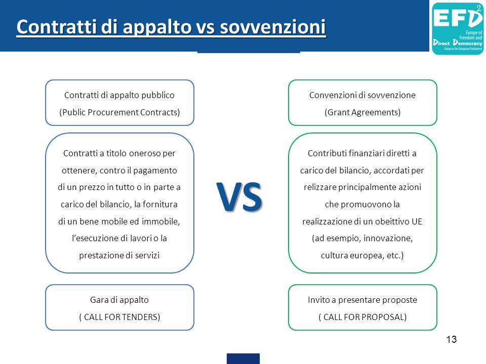VS Contratti di appalto vs sovvenzioni Contratti di appalto pubblico