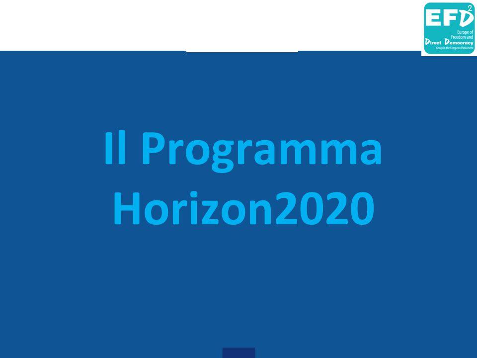 Il Programma Horizon2020