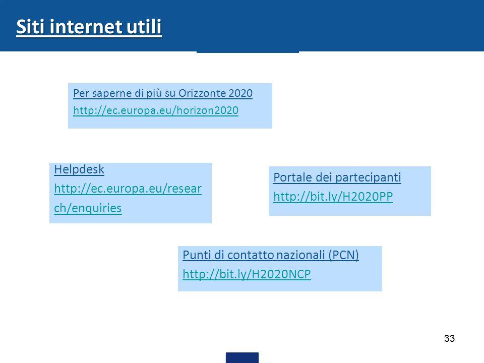 Siti internet utili Helpdesk Portale dei partecipanti